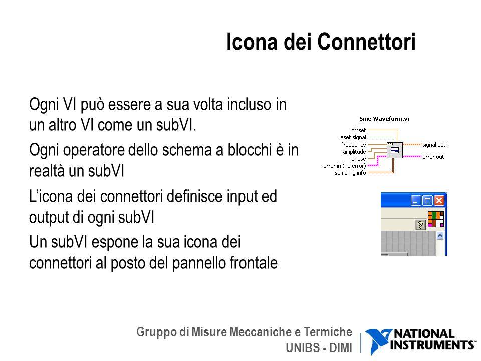 Icona dei Connettori Ogni VI può essere a sua volta incluso in un altro VI come un subVI. Ogni operatore dello schema a blocchi è in realtà un subVI.