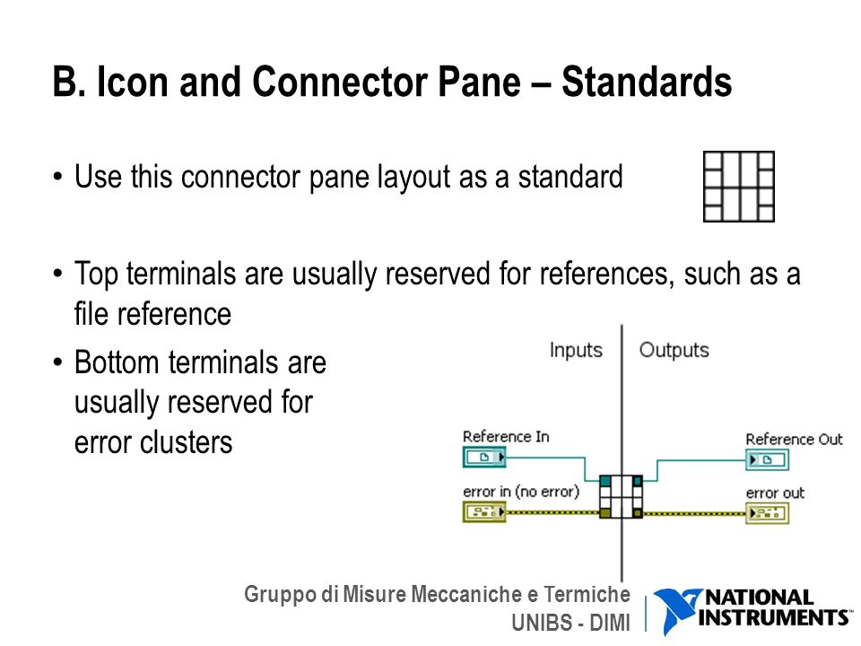 B. Icon and Connector Pane – Standards
