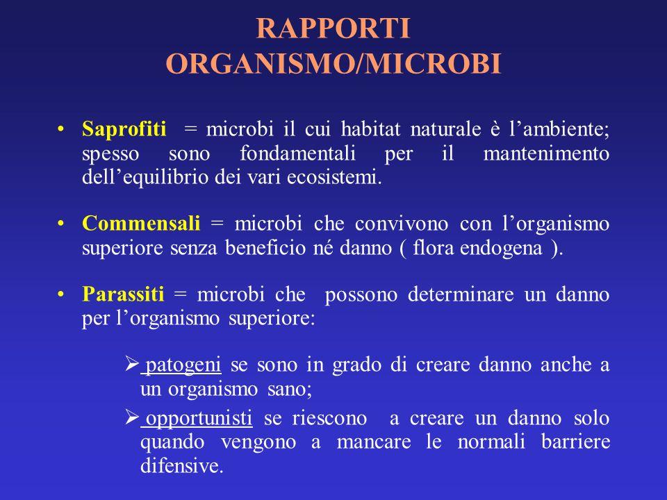 RAPPORTI ORGANISMO/MICROBI