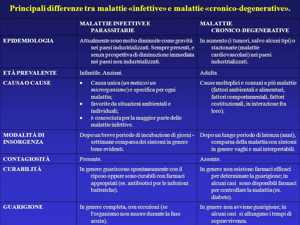 Principali differenze tra malattie «infettive» e malattie «cronico-degenerative».