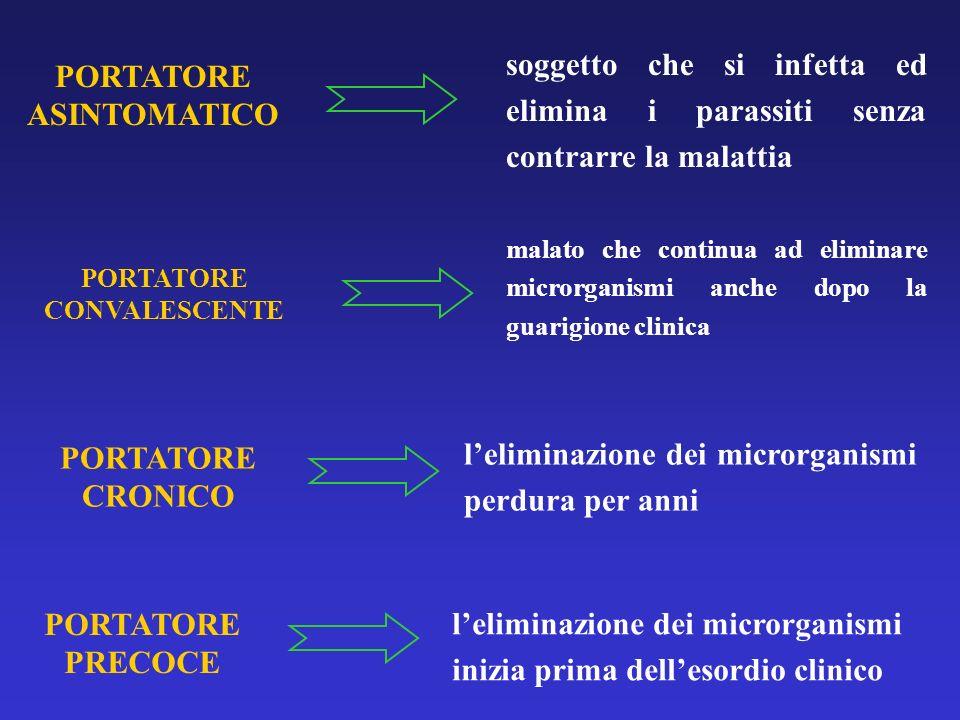 PORTATORE ASINTOMATICO PORTATORE CONVALESCENTE