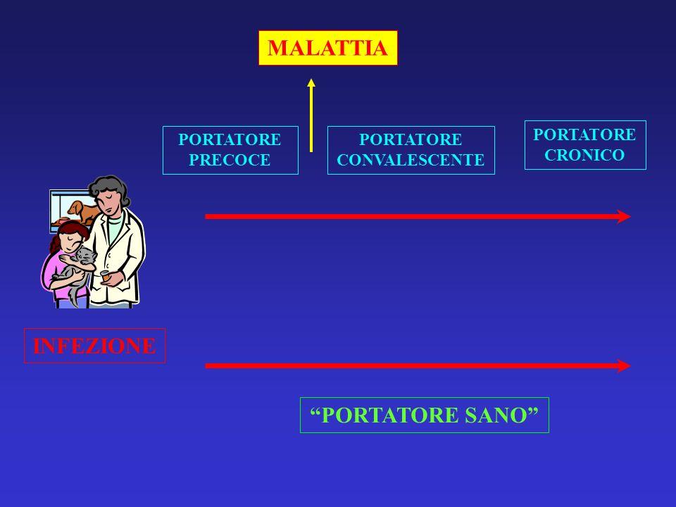 MALATTIA INFEZIONE PORTATORE SANO