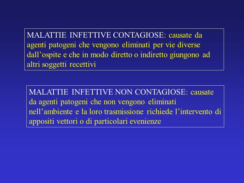 MALATTIE INFETTIVE CONTAGIOSE: causate da agenti patogeni che vengono eliminati per vie diverse dall'ospite e che in modo diretto o indiretto giungono ad altri soggetti recettivi