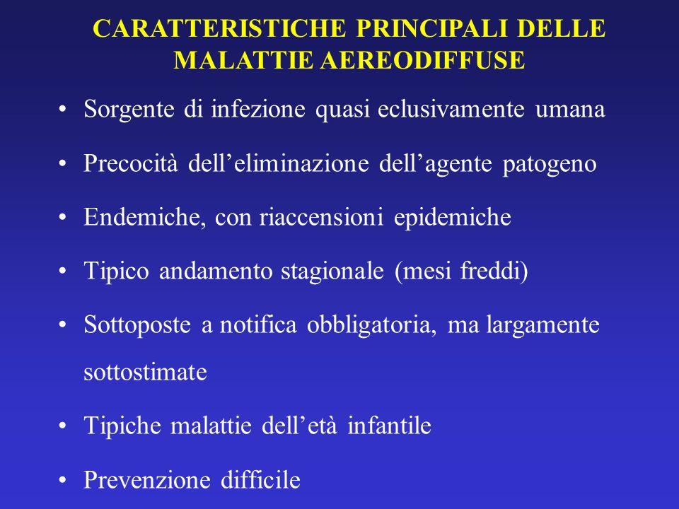 CARATTERISTICHE PRINCIPALI DELLE MALATTIE AEREODIFFUSE
