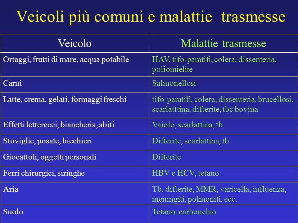 Veicoli più comuni e malattie trasmesse