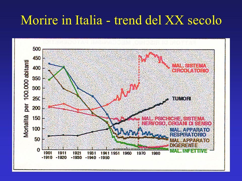 Morire in Italia - trend del XX secolo