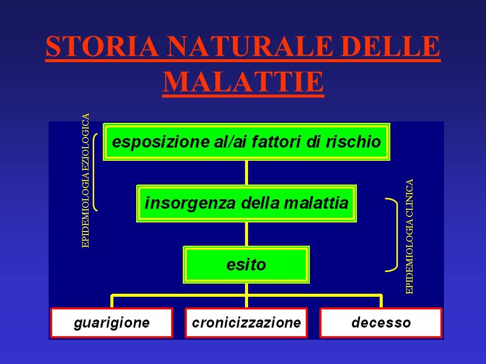 STORIA NATURALE DELLE MALATTIE