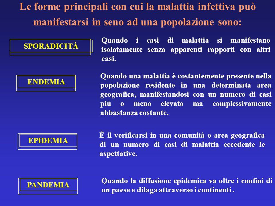 Le forme principali con cui la malattia infettiva può manifestarsi in seno ad una popolazione sono: