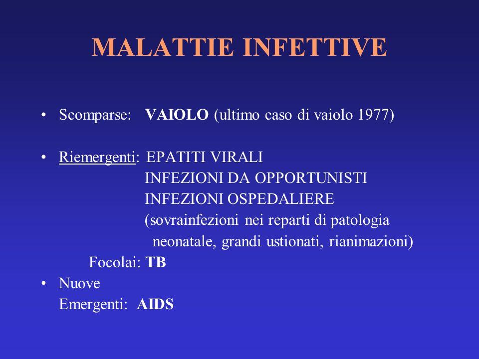 MALATTIE INFETTIVE Scomparse: VAIOLO (ultimo caso di vaiolo 1977)