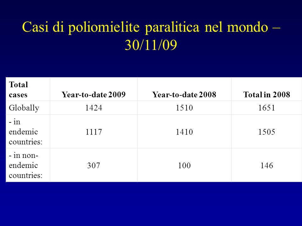 Casi di poliomielite paralitica nel mondo – 30/11/09