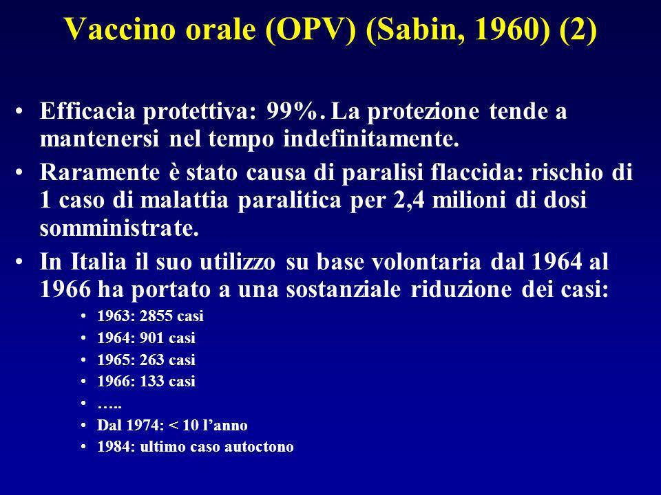 Vaccino orale (OPV) (Sabin, 1960) (2)