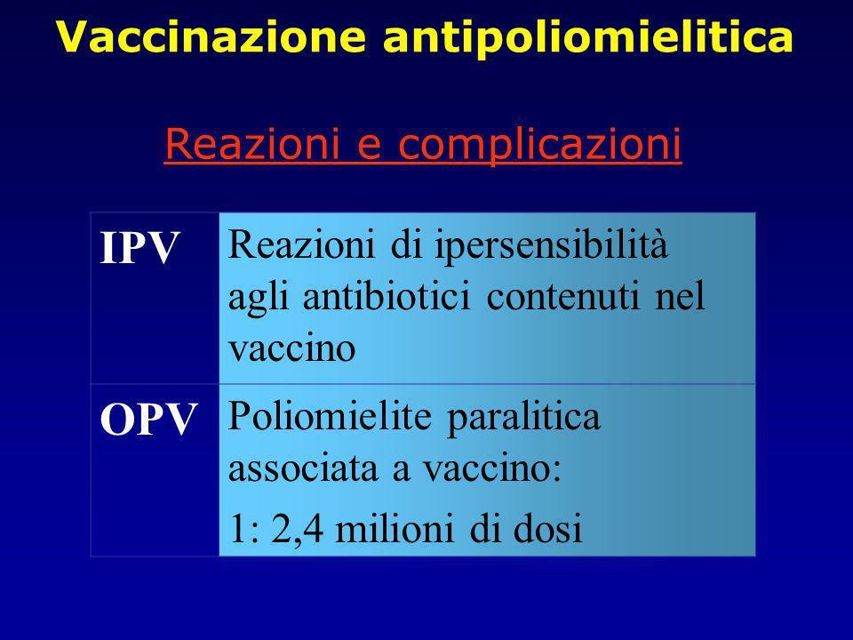 Vaccinazione antipoliomielitica