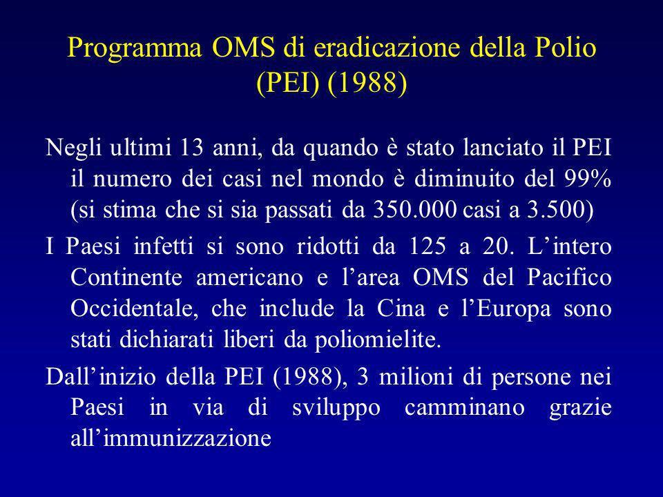 Programma OMS di eradicazione della Polio (PEI) (1988)