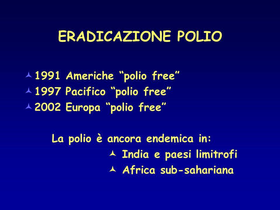 ERADICAZIONE POLIO 1991 Americhe polio free