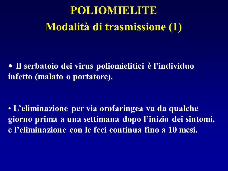 Modalità di trasmissione (1)