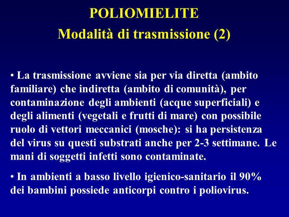 Modalità di trasmissione (2)