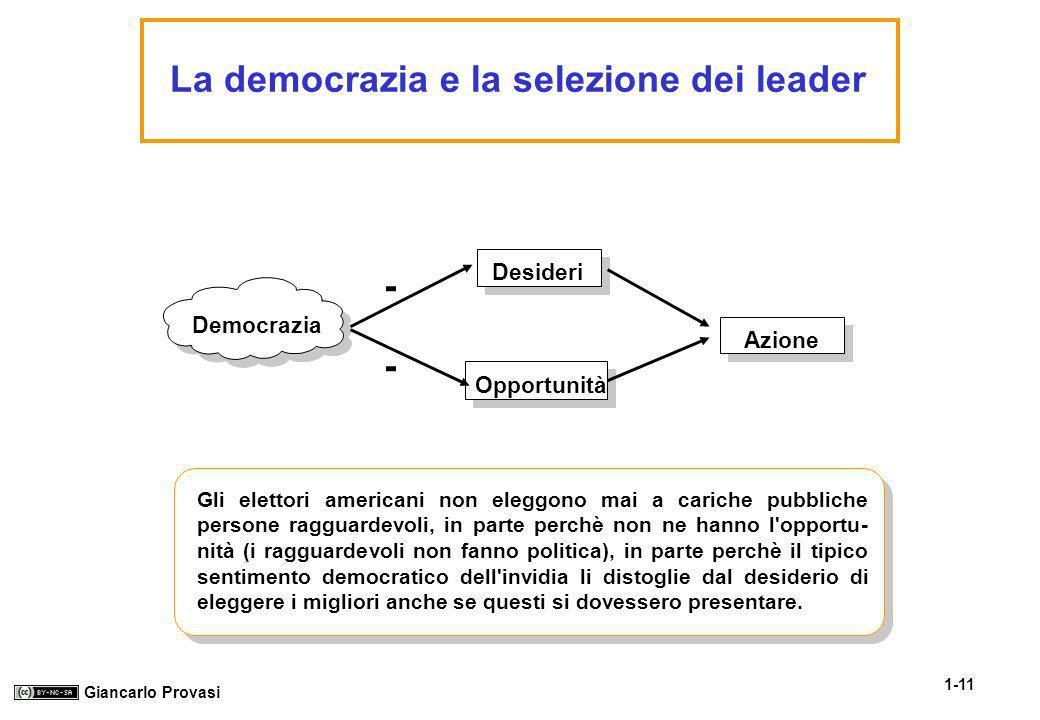 La democrazia e la selezione dei leader