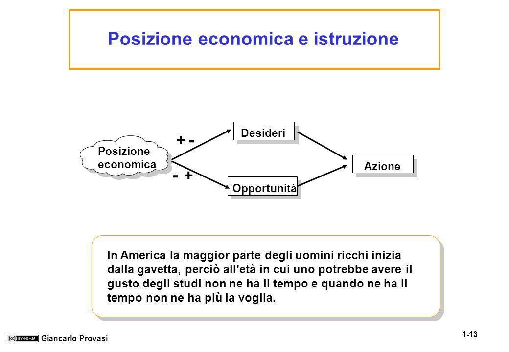 Posizione economica e istruzione