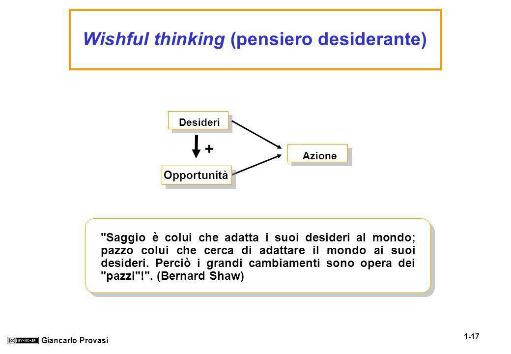 Wishful thinking (pensiero desiderante)