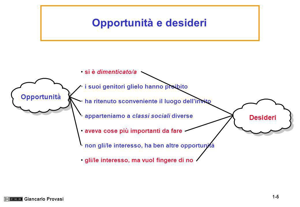 Opportunità e desideri