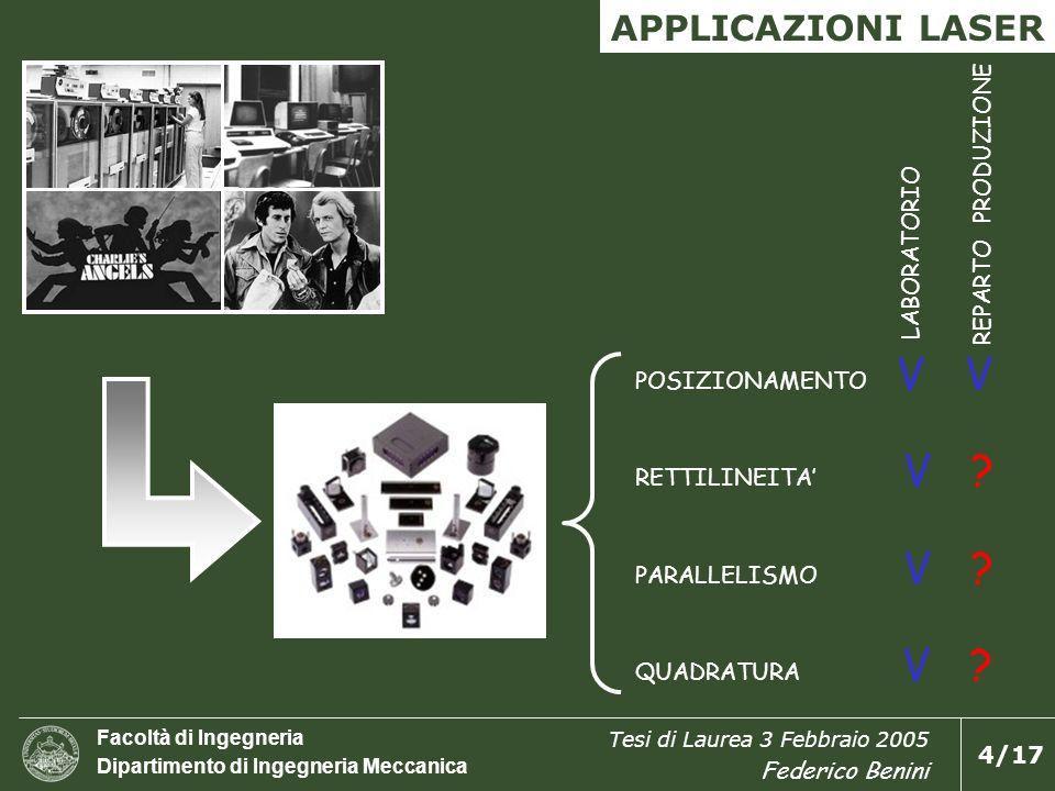 APPLICAZIONI LASER REPARTO PRODUZIONE LABORATORIO POSIZIONAMENTO V V