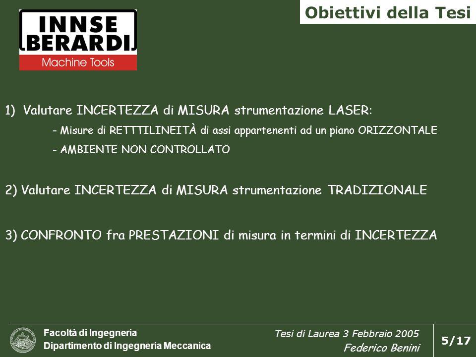 Obiettivi della Tesi 1) Valutare INCERTEZZA di MISURA strumentazione LASER: - Misure di RETTTILINEITÀ di assi appartenenti ad un piano ORIZZONTALE.