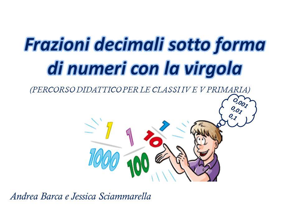 Frazioni decimali sotto forma di numeri con la virgola