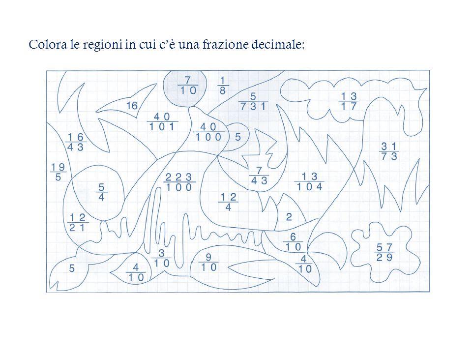 Colora le regioni in cui c'è una frazione decimale: