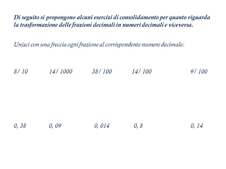 Di seguito si propongono alcuni esercizi di consolidamento per quanto riguarda la trasformazione delle frazioni decimali in numeri decimali e viceversa.