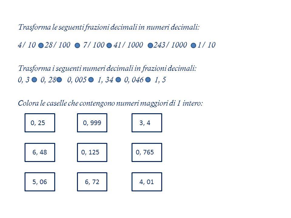 Trasforma le seguenti frazioni decimali in numeri decimali: