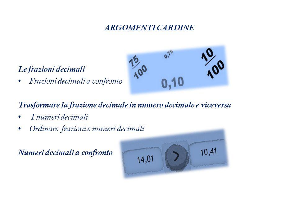ARGOMENTI CARDINE Le frazioni decimali. Frazioni decimali a confronto. Trasformare la frazione decimale in numero decimale e viceversa.