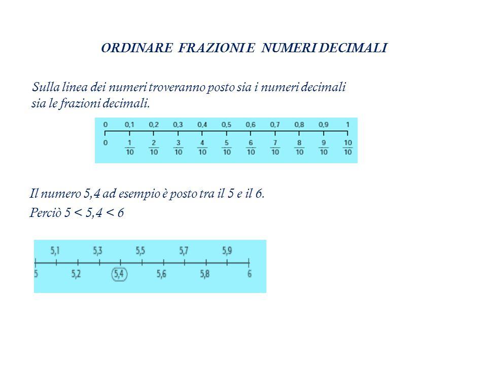 Famoso Frazioni decimali sotto forma di numeri con la virgola - ppt video  JV31