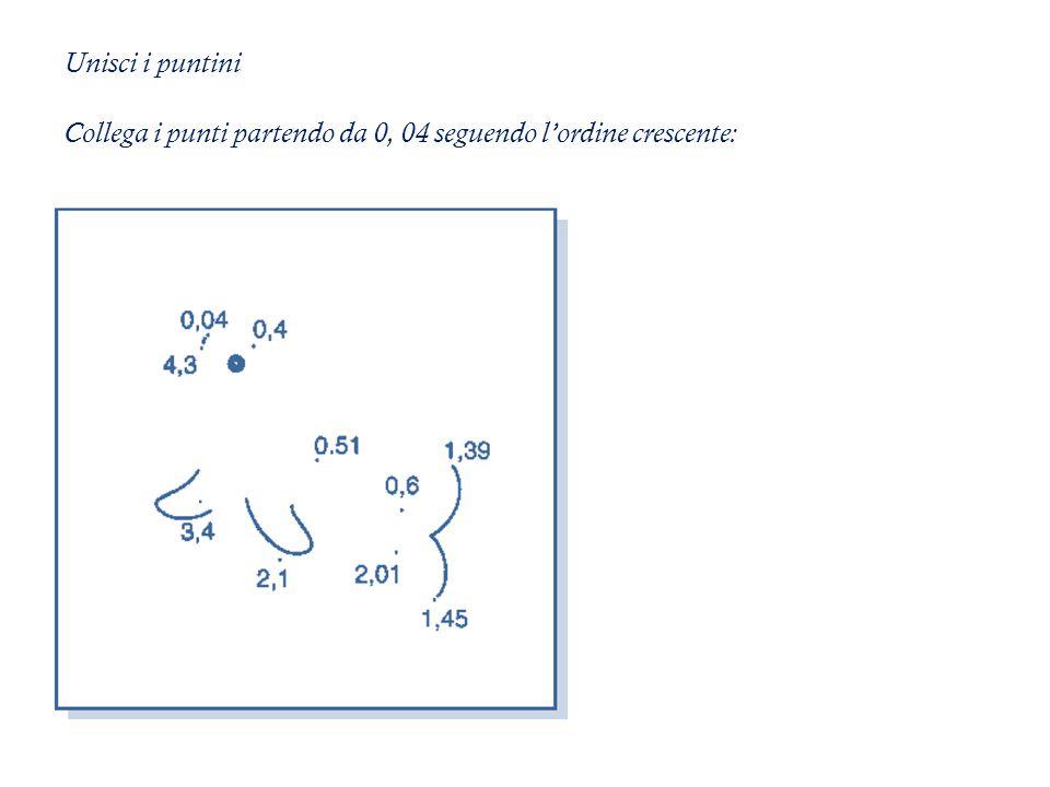 Unisci i puntini Collega i punti partendo da 0, 04 seguendo l'ordine crescente: