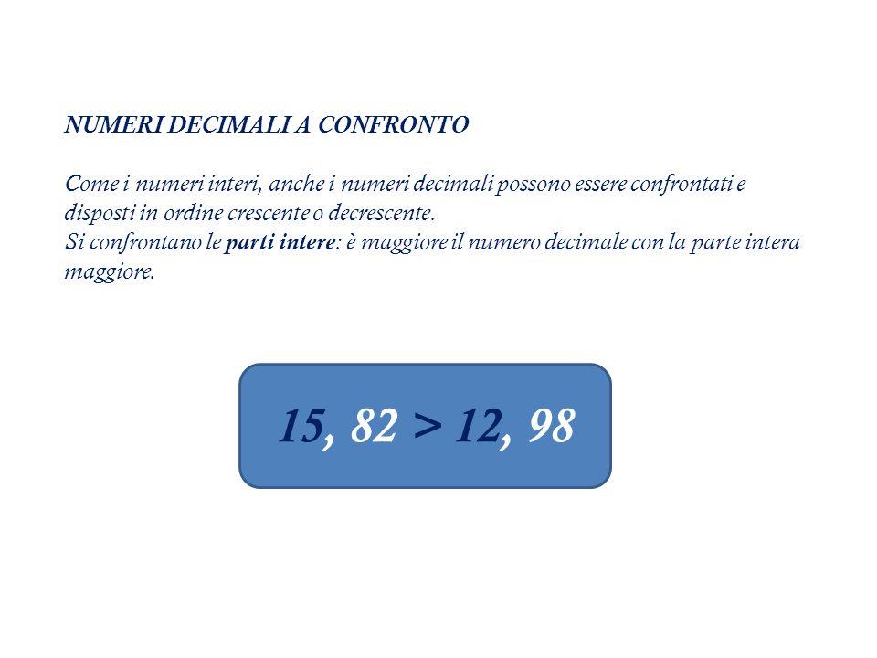 NUMERI DECIMALI A CONFRONTO Come i numeri interi, anche i numeri decimali possono essere confrontati e disposti in ordine crescente o decrescente. Si confrontano le parti intere: è maggiore il numero decimale con la parte intera maggiore.
