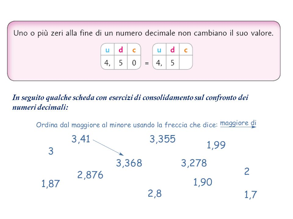 Estremamente Frazioni decimali sotto forma di numeri con la virgola - ppt video  FA68