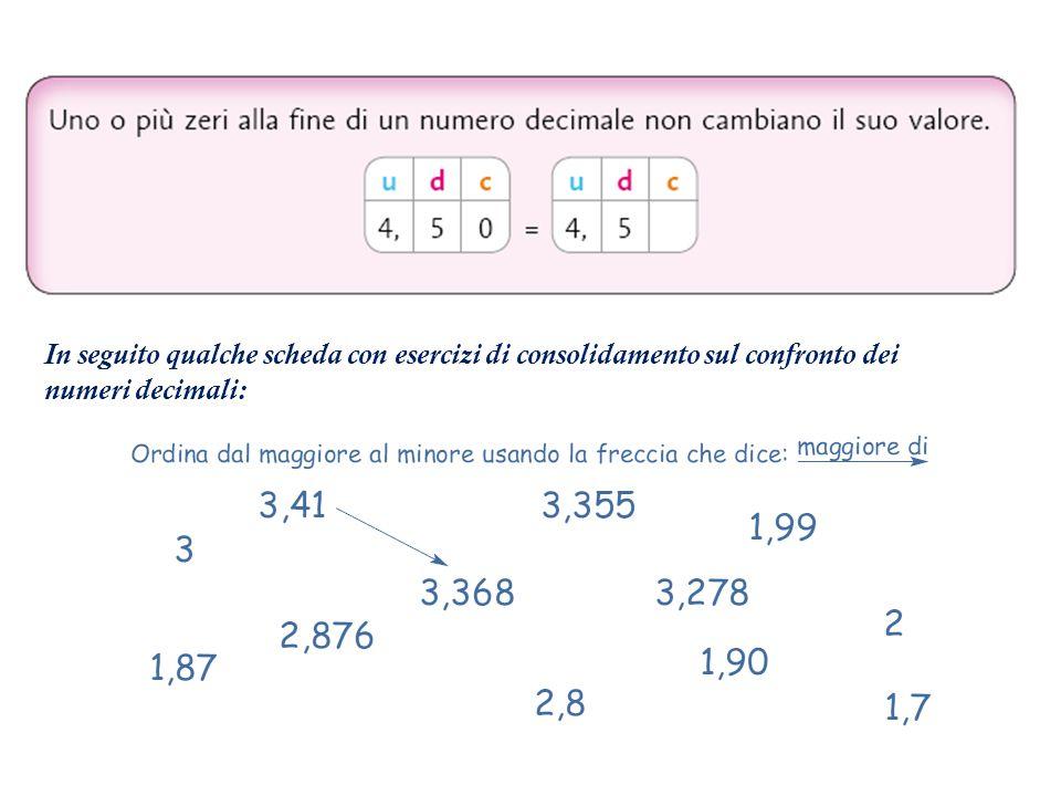 In seguito qualche scheda con esercizi di consolidamento sul confronto dei numeri decimali: