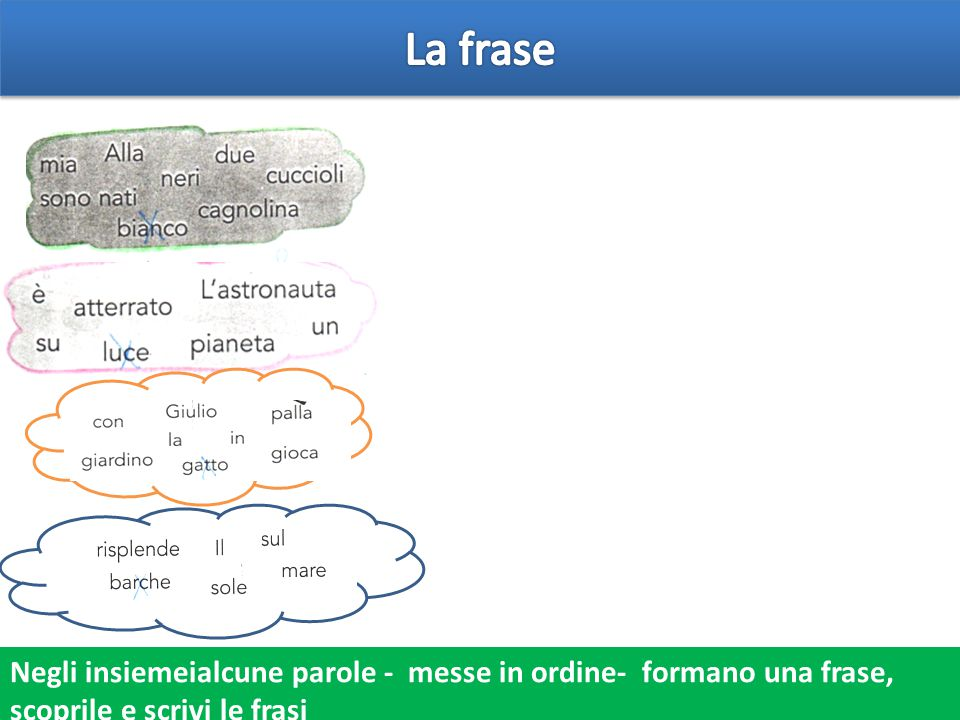 La frase Negli insiemeialcune parole - messe in ordine- formano una frase, scoprile e scrivi le frasi.