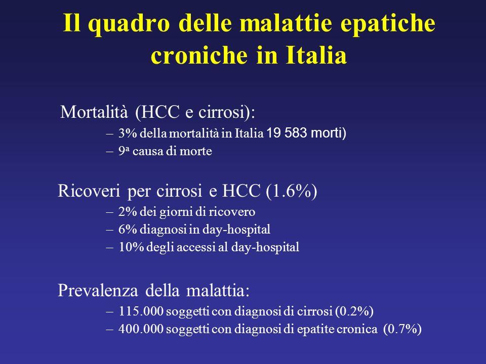 Il quadro delle malattie epatiche croniche in Italia
