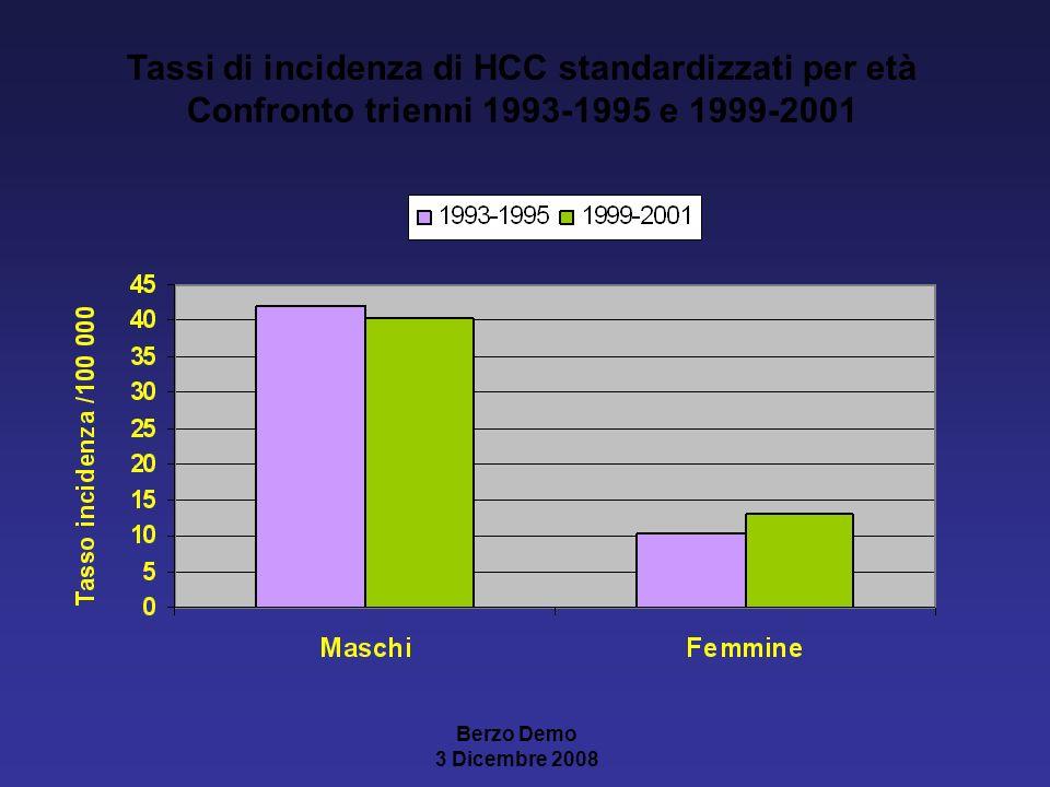 Tassi di incidenza di HCC standardizzati per età