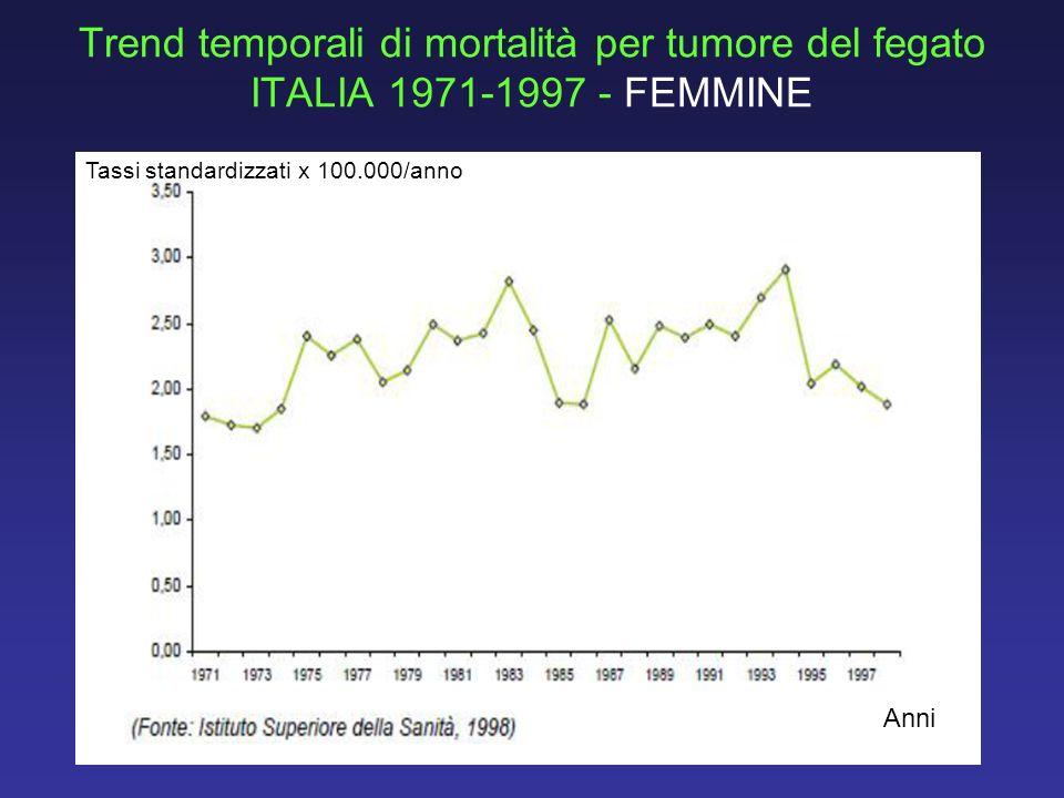 Trend temporali di mortalità per tumore del fegato ITALIA 1971-1997 - FEMMINE
