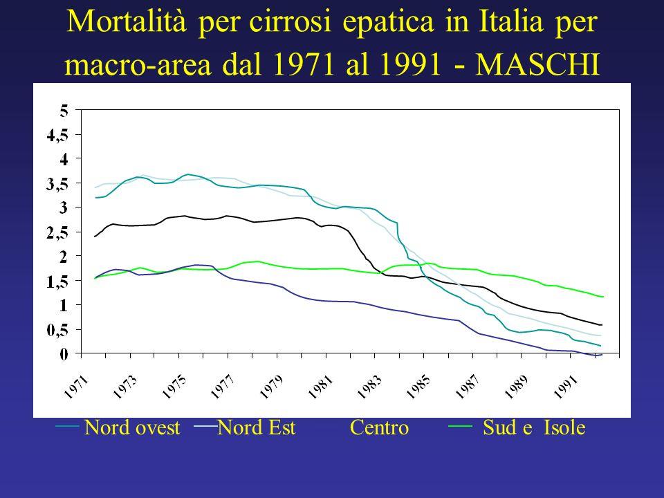 Mortalità per cirrosi epatica in Italia per macro-area dal 1971 al 1991 - MASCHI
