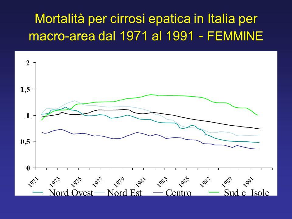 Mortalità per cirrosi epatica in Italia per macro-area dal 1971 al 1991 - FEMMINE