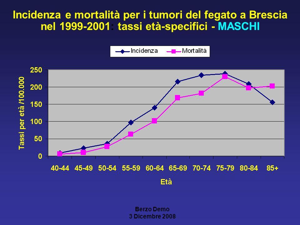 Incidenza e mortalità per i tumori del fegato a Brescia nel 1999-2001: tassi età-specifici - MASCHI
