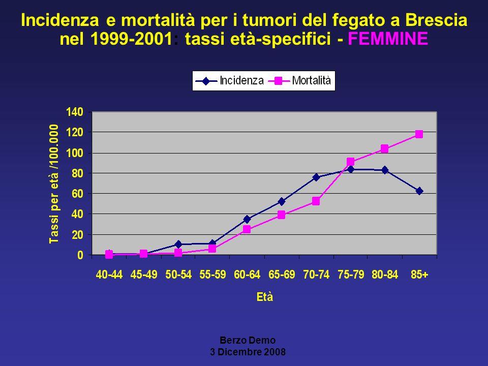 Incidenza e mortalità per i tumori del fegato a Brescia nel 1999-2001: tassi età-specifici - FEMMINE