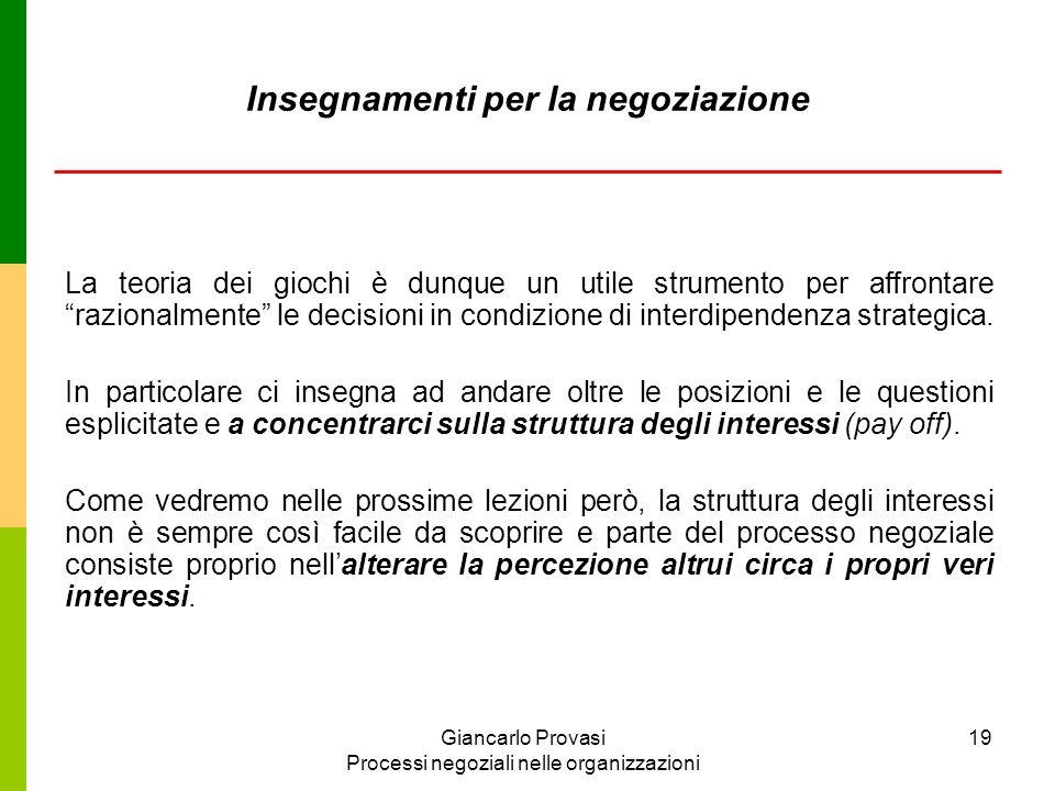 Insegnamenti per la negoziazione