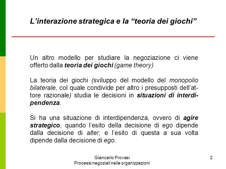 L'interazione strategica e la teoria dei giochi