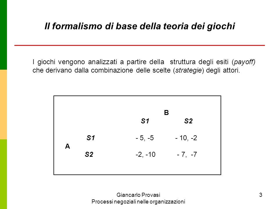 Il formalismo di base della teoria dei giochi