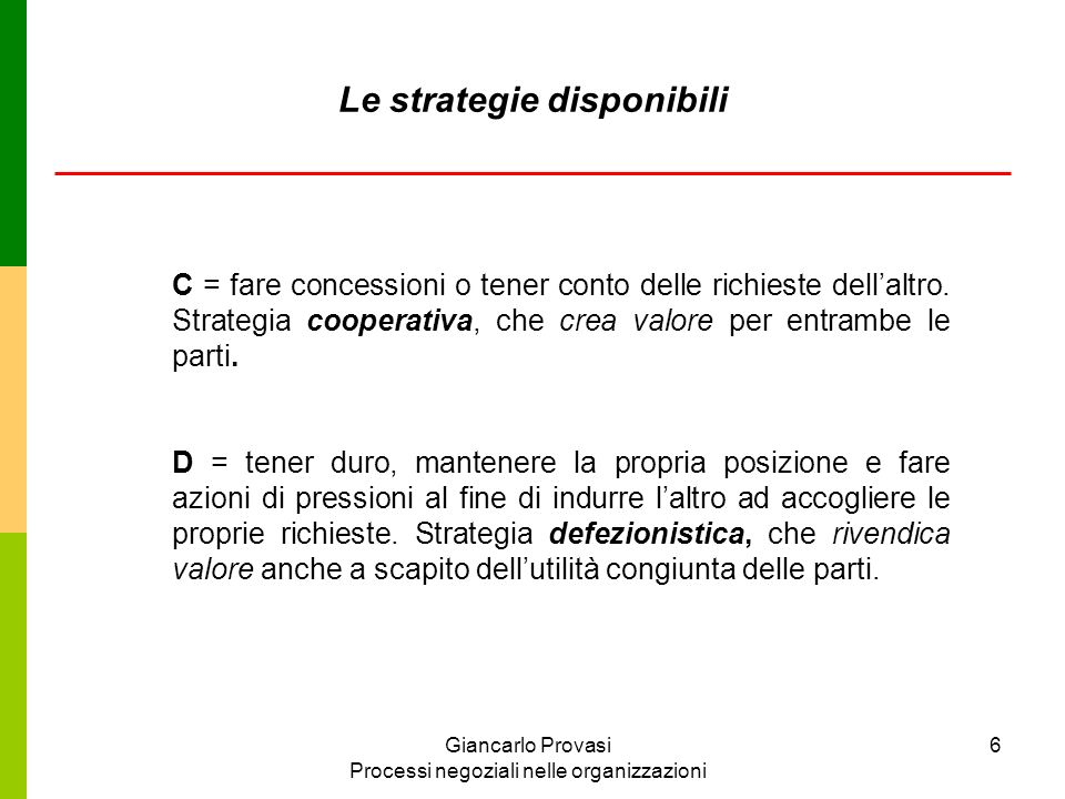 Le strategie disponibili