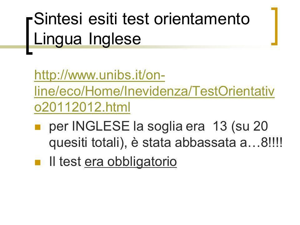 Sintesi esiti test orientamento Lingua Inglese