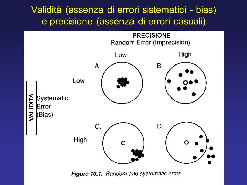 Validità (assenza di errori sistematici - bias) e precisione (assenza di errori casuali)